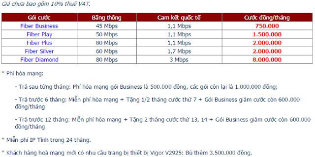 Đăng Ký Lắp Mạng Wifi FPT Quận Bình Thủy 1