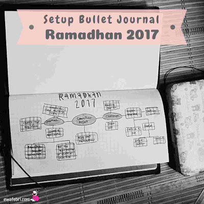 bullet journal ramadan setup ideas