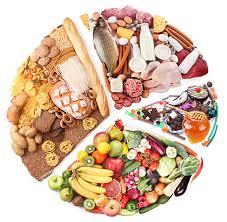 العناصر الغذائية المهمة