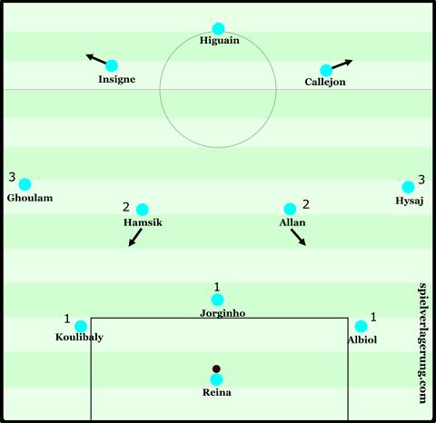 Các lựa chọn chuyền bóng cho Pepe Reina