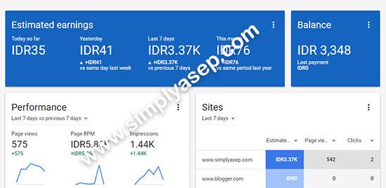 Skrinshot Akun Google Adsense saya yang siap dijuall  Anda berminat?