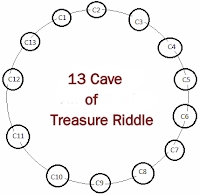 Classic 13 Cave Logic Riddle