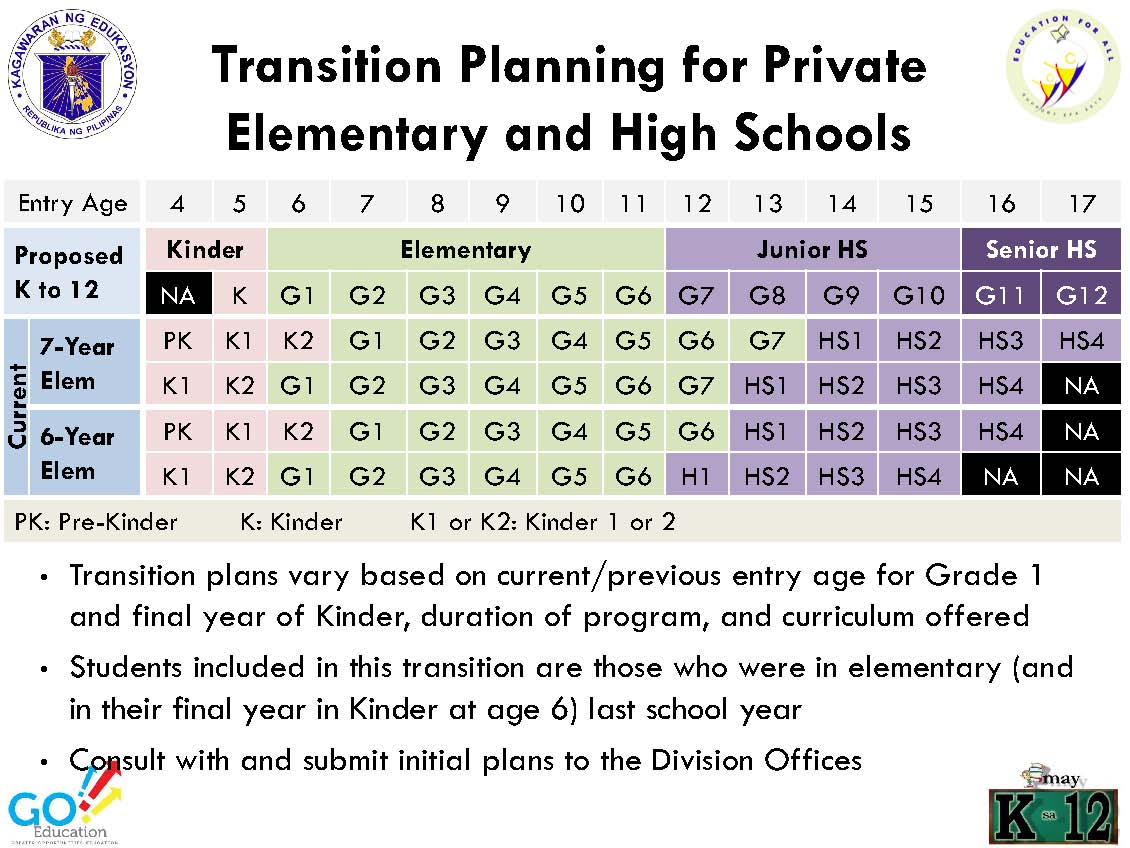 Transitions Worksheet High School