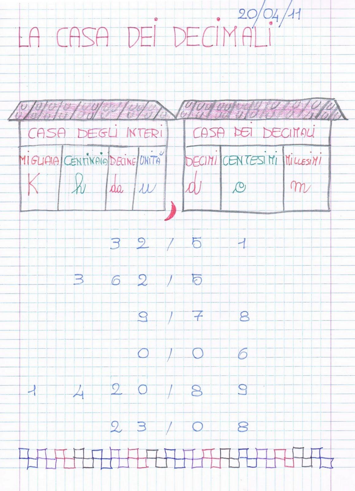 Top I decimali,composizione e scomposizione di numeri, problemi  NT53