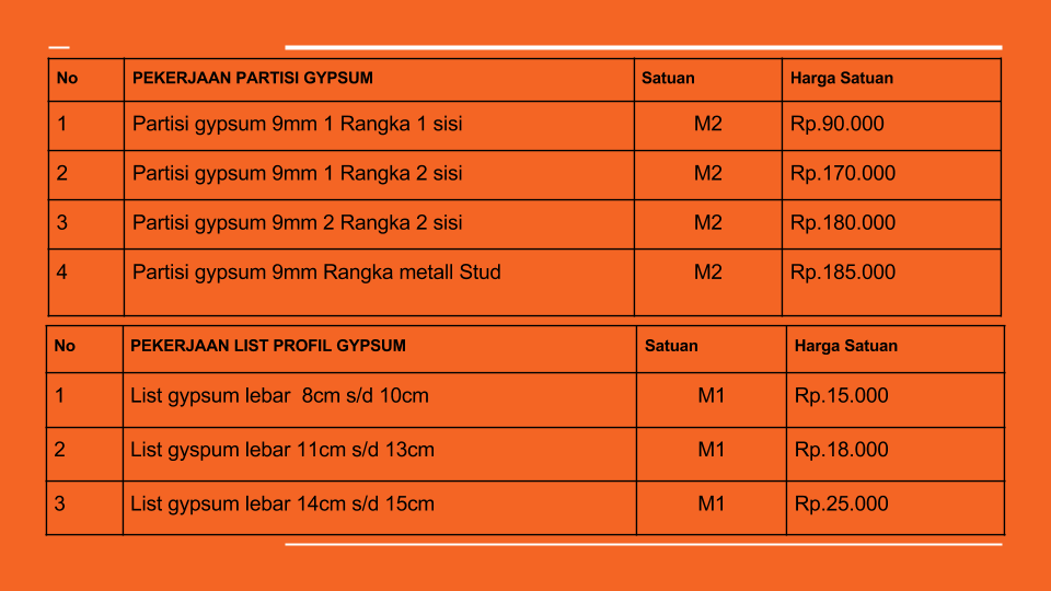 Harga Pasang Plafon Gypsum Dan Baja Ringan HP 0813 1558