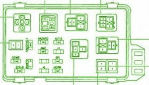 Fuse Box Toyota 1998 Camry Diagram   Schematic Rise