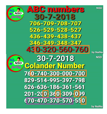 Kerala Lottery abc all board Guessing 30-07-2018 WIN WIN W-471