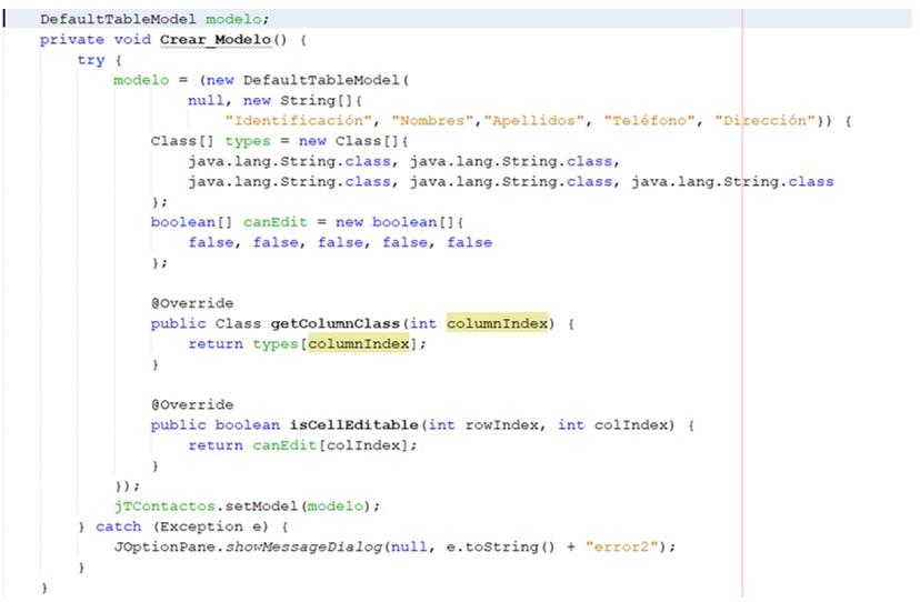 Modelo JTable Java