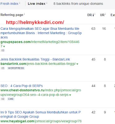 Cara mengetahui backlink website dengan ahref8