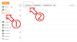 Cara Membuat Sitemap Yang SEO Friendly Di Blog