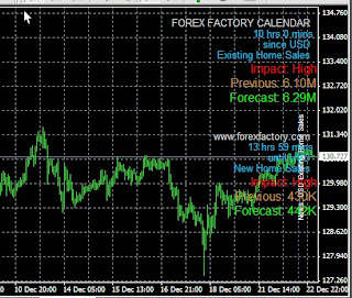 Forex news schedule