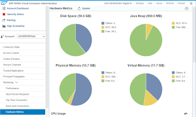 How to setup a performant and highly available SAP HANA Cloud Connector