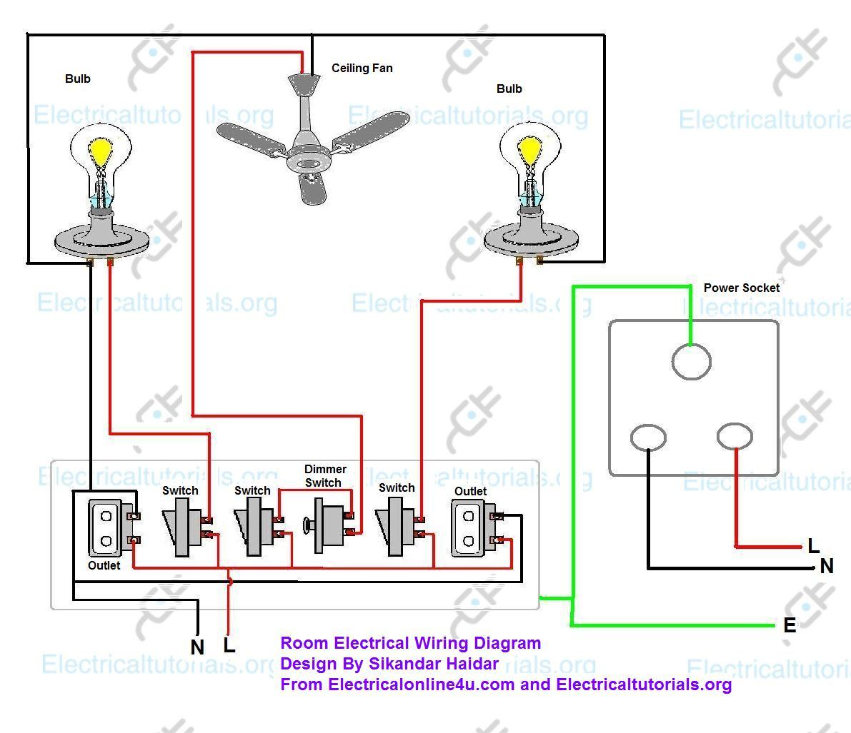 House Distribution Board Wiring Diagram Single Phase Wiring