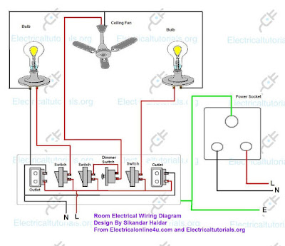 Bedroom Electrical Wiring Diagram How To Wire A Room With Lights