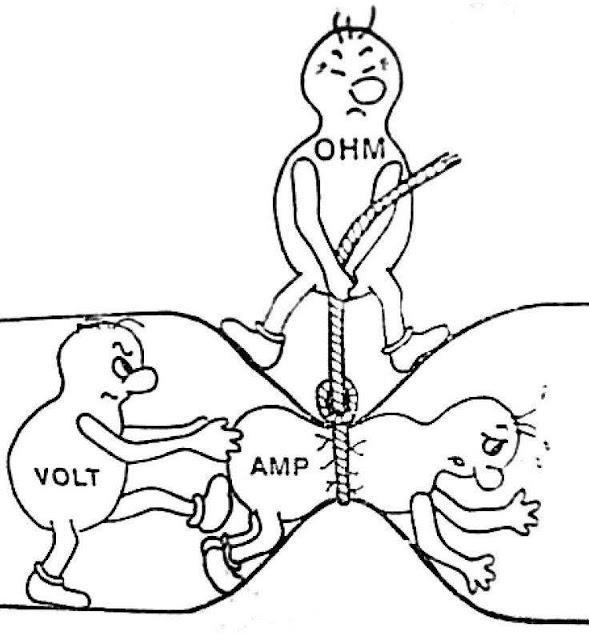 OHM VOLT AMP