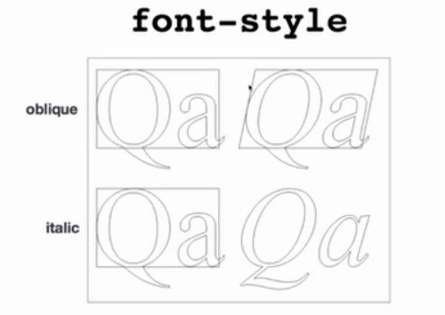 Belajar CSS Dasar Bagian 4 – Font Styling 6