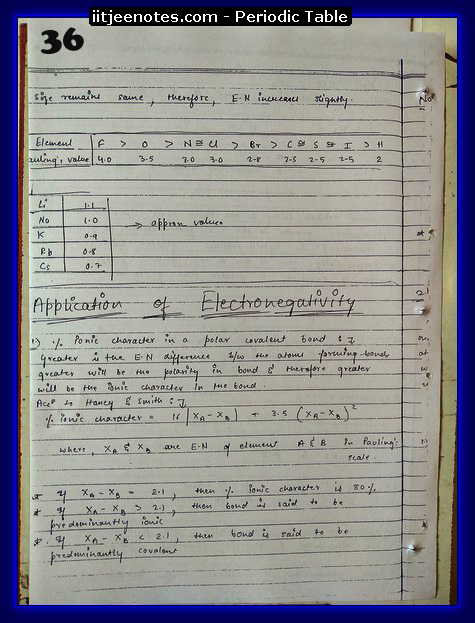 Periodic Table Notes IITJEE 4