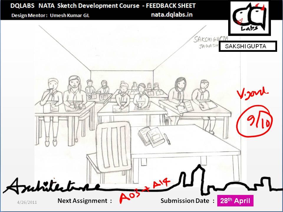 DQLABS Students Work Documentation: Sakshi Gupta, Jagadhri
