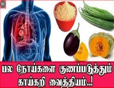 Fruit & Vegetable Treatment (Vegetable clinic)