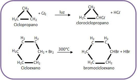 Ciclano elemento químico