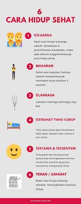 6 cara mudah memulai hidup sehat