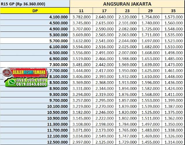 Simulasi Kredit Motor Yamaha R15 GP Movistar Terbaru 2019, Price List Yamaha, Harga Kredit Motor Yamaha, Tabel Harga, Cicilan Motor