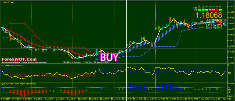 Forex-Psyco-Trading-BUY
