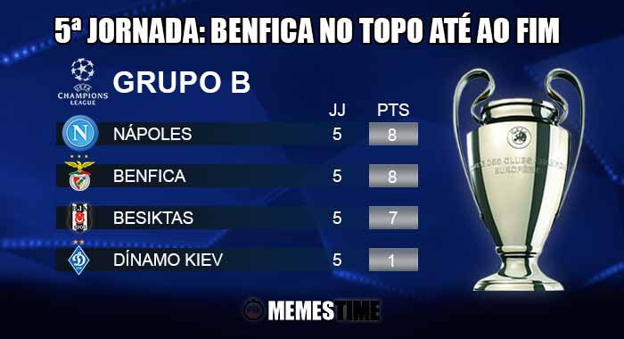 Classificação após a 5ª Jornada do Grupo B da Champions League: Besiktas 3 - 3 Benfica & Nápoles 0 - 0 Dínamo Kiev | by MemesTime.com (fotos base: pt.uefa.com)