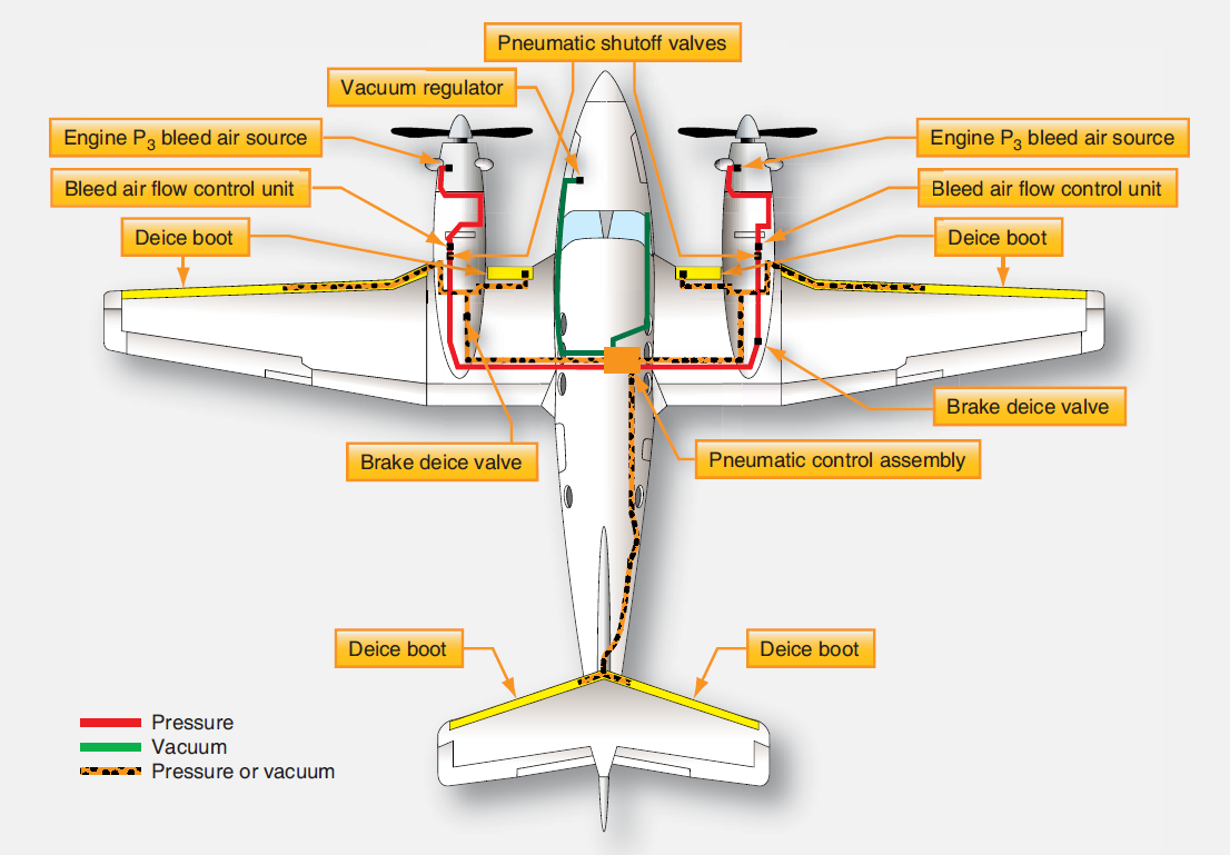 hight resolution of wing deice system for turboprop aircraft