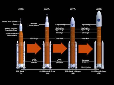 Prime tre missioni prossimo grande razzo NASA