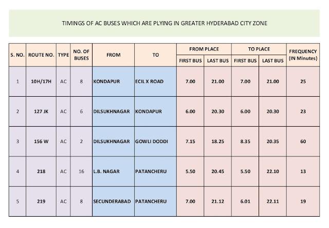 Apsrtc ac bus timings Hyderabad | apsrtconline ...