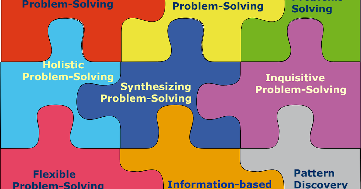 """The New Book """"Problem-Solving Master"""" Introduction Chapter 2: Problem-Solving Methodologies and Practices"""