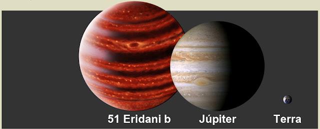 Comparação de tamanhos entre 51 Eridani b, Júpiter e Terra