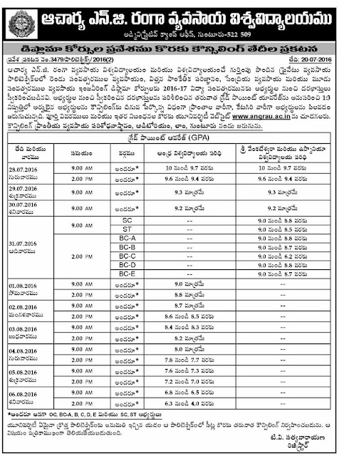 ANGRAU Agriculture Polytechnic Counselling 2016-17