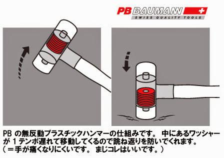 PB BAUMANNのプラハンの内部構造は専用のワッシャーが移動して反動を打ち消す仕組みがスチールハンマーに匹敵するパワーを生み出す