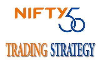 Nifty 50 CapitalHeight