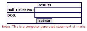 Assistant Engineer Transco Exam Results Check Now