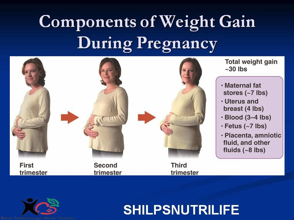 Ideal Weight Gain During Pregnancy