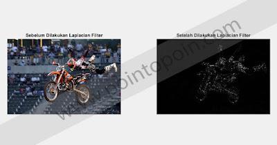 Output Laplacian Filter