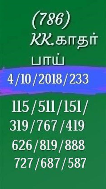 Kerala lottery abc guessing Karunya Plus KN-233 on 04.10.2018 by KK