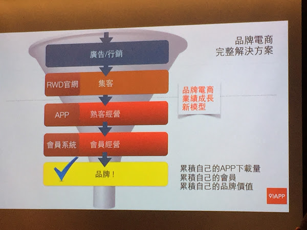 91APP跨螢幕電商