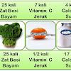 10 Manfaat Daun Kelor Bagi Kesehatan Yang Luar Biasa