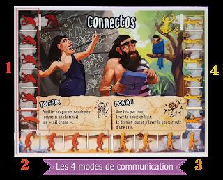 Cro-Magnon le jeu loufoque de Bioviva