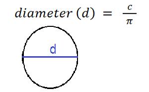 57derajat, calculator, unit converter: Circle Calculator