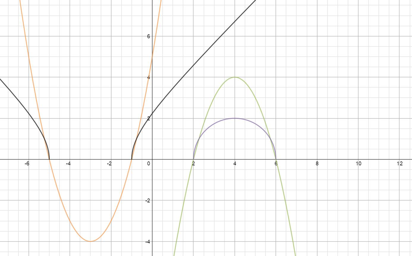 Pre-Calculus Mathematics 12