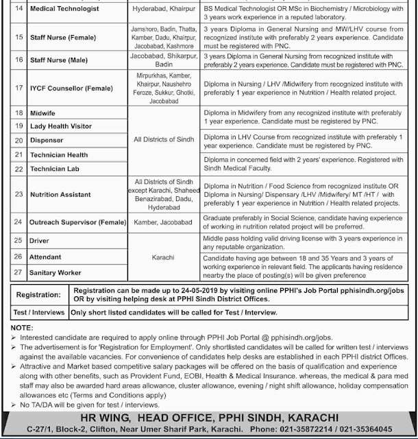 Advertisement for PPHI Sindh Jobs 2019 Page No. 2/2