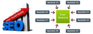 cara membangun backlink