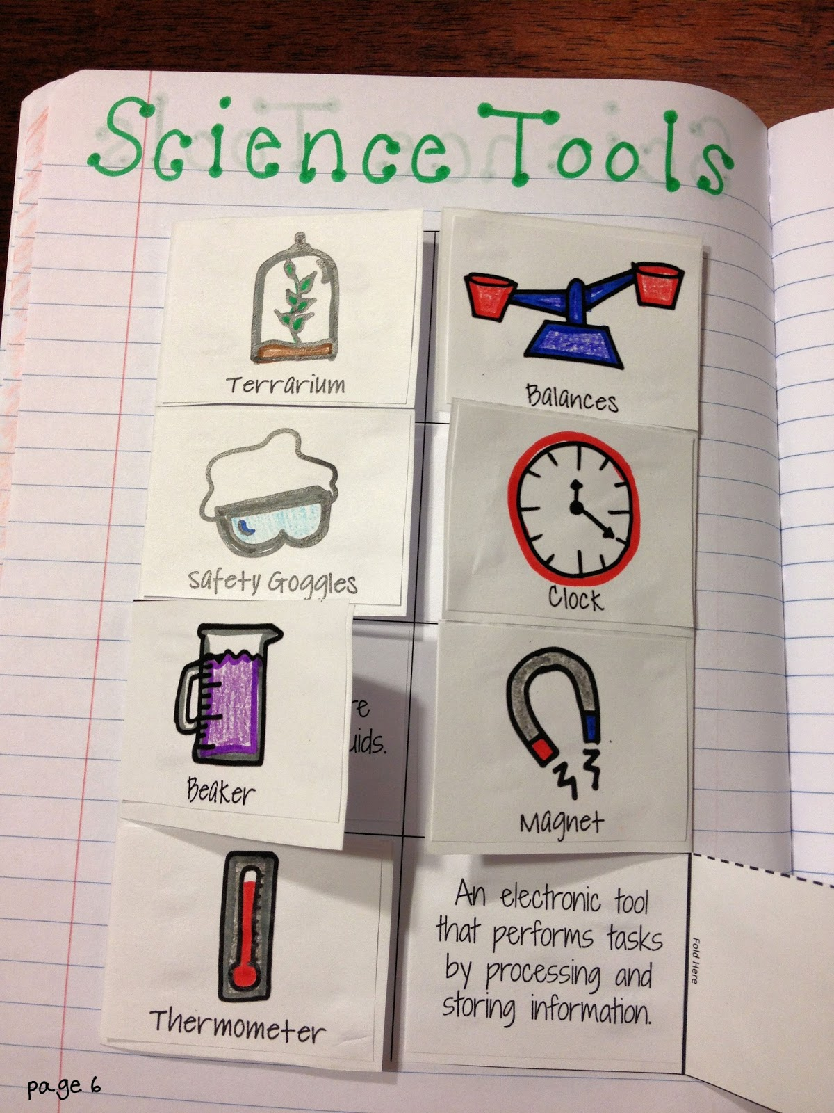 Tools Scientists Use Worksheet Pictures To Pin