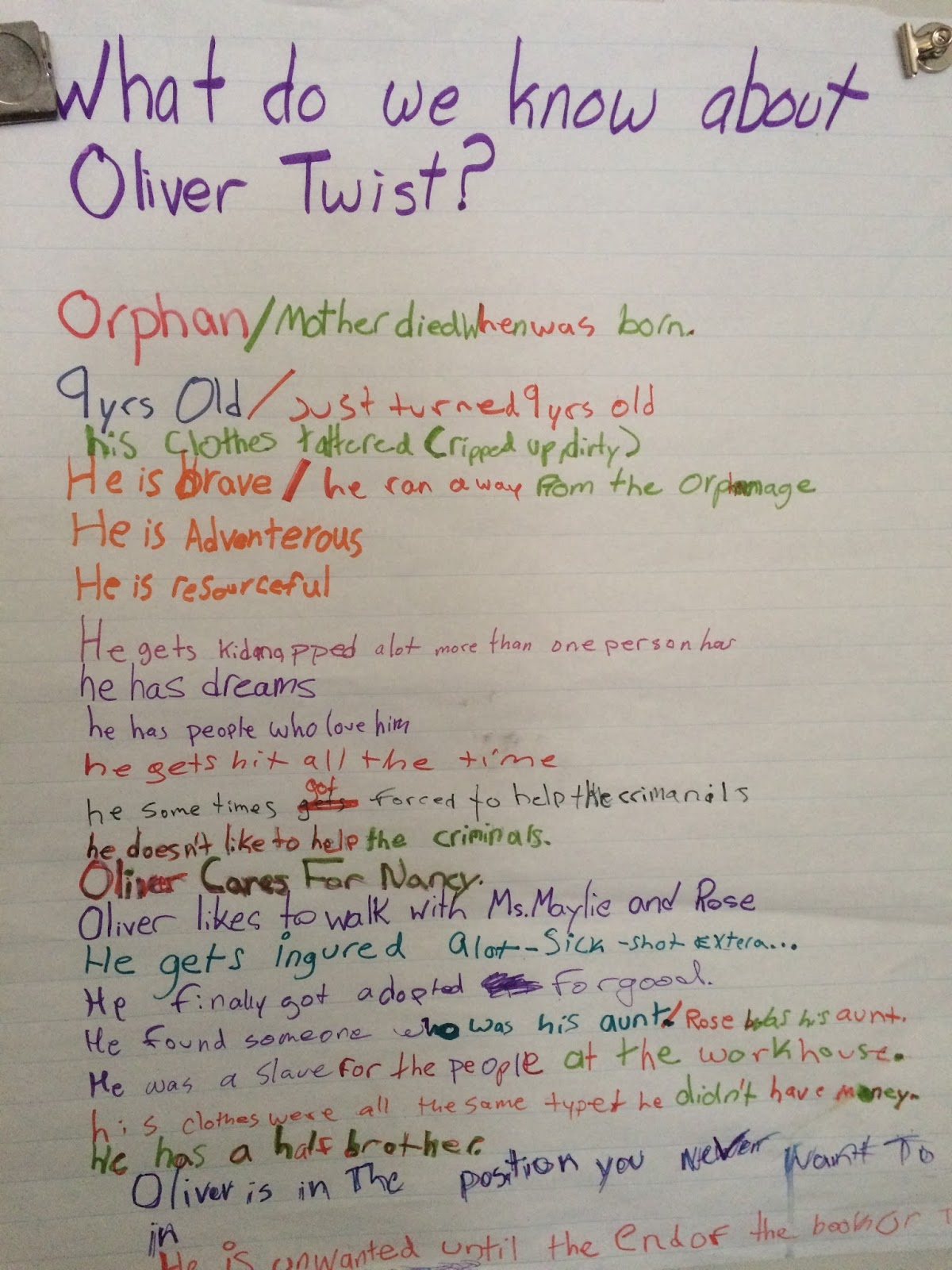 oliver twist jip his story oliver twist a graphic novel as we we made observations about what we learned about the main character oliver twist we recorded in our reading response notebooks and on this