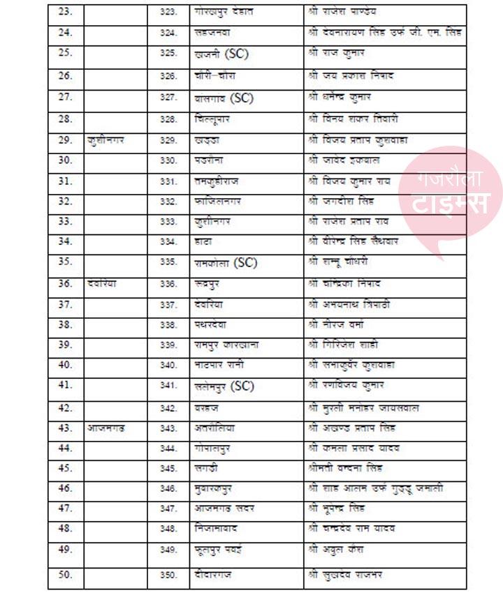 bsp-candidate-list2